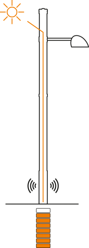 Illustration of the TOUCHÉ solar column from Alfred Priess